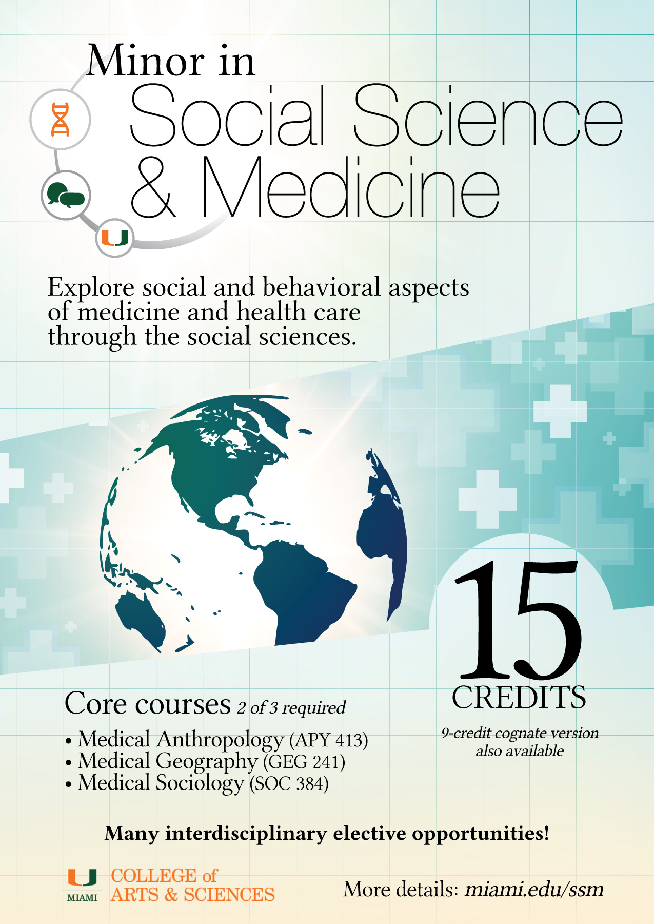 social-science-and-medicine